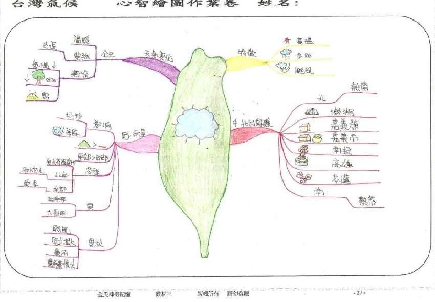 地图 教学图示 850_589